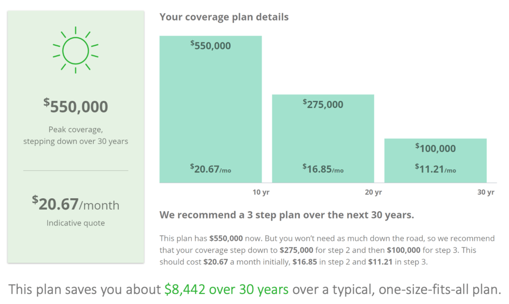benefits of term life insurance